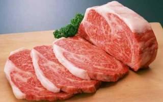 Сонник толкование снов мясо